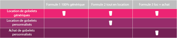formules-location-ecocup