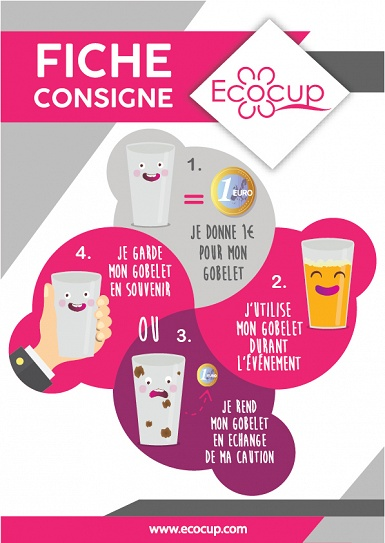 affiche consigne ecocup